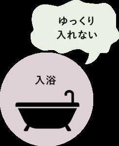 入浴ーゆっくり入れない