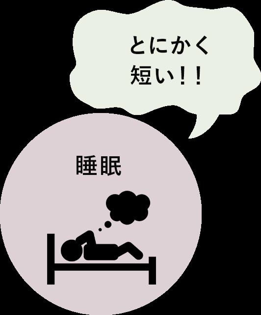 睡眠ーとにかく短い